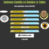 Solomon Sambia vs Damien Le Tallec h2h player stats
