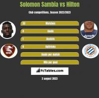 Solomon Sambia vs Hilton h2h player stats