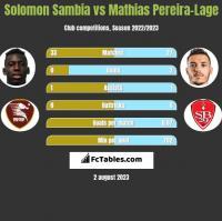 Solomon Sambia vs Mathias Pereira-Lage h2h player stats