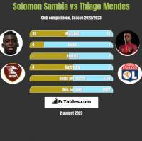 Solomon Sambia vs Thiago Mendes h2h player stats