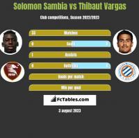 Solomon Sambia vs Thibaut Vargas h2h player stats