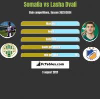 Somalia vs Lasha Dvali h2h player stats