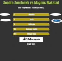Sondre Soerloekk vs Magnus Blakstad h2h player stats