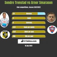Sondre Tronstad vs Arnor Smarason h2h player stats