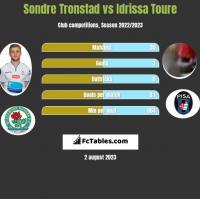 Sondre Tronstad vs Idrissa Toure h2h player stats