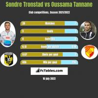 Sondre Tronstad vs Oussama Tannane h2h player stats