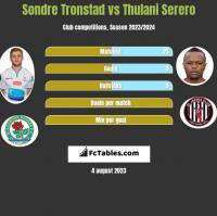 Sondre Tronstad vs Thulani Serero h2h player stats