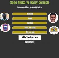 Sone Aluko vs Harry Cornick h2h player stats