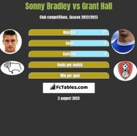 Sonny Bradley vs Grant Hall h2h player stats