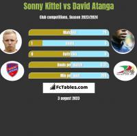 Sonny Kittel vs David Atanga h2h player stats