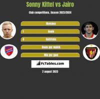 Sonny Kittel vs Jairo h2h player stats