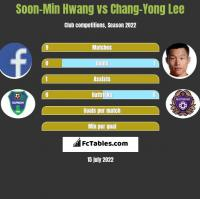 Soon-Min Hwang vs Chang-Yong Lee h2h player stats