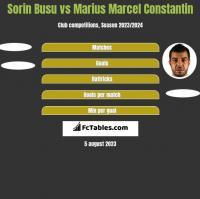 Sorin Busu vs Marius Marcel Constantin h2h player stats