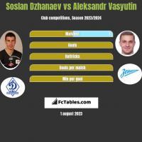 Soslan Dzhanaev vs Aleksandr Vasyutin h2h player stats
