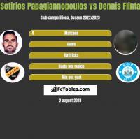 Sotirios Papagiannopoulos vs Dennis Flinta h2h player stats
