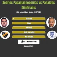 Sotirios Papagiannopoulos vs Panajotis Dimitriadis h2h player stats