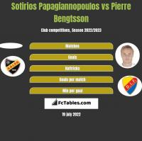 Sotirios Papagiannopoulos vs Pierre Bengtsson h2h player stats