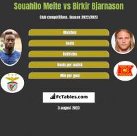 Souahilo Meite vs Birkir Bjarnason h2h player stats
