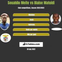 Souahilo Meite vs Blaise Matuidi h2h player stats