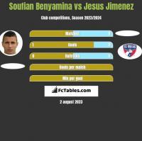 Soufian Benyamina vs Jesus Jimenez h2h player stats