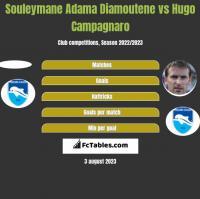 Souleymane Adama Diamoutene vs Hugo Campagnaro h2h player stats