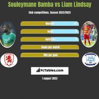 Souleymane Bamba vs Liam Lindsay h2h player stats
