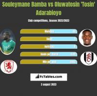 Souleymane Bamba vs Oluwatosin 'Tosin' Adarabioyo h2h player stats