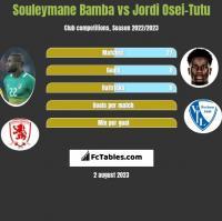 Souleymane Bamba vs Jordi Osei-Tutu h2h player stats