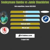 Souleymane Bamba vs Jamie Shackleton h2h player stats