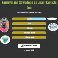 Souleymane Sawadogo vs Jean-Baptiste Leo h2h player stats