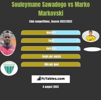 Souleymane Sawadogo vs Marko Markovski h2h player stats