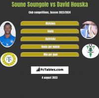 Soune Soungole vs David Houska h2h player stats