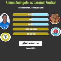 Soune Soungole vs Jaromir Zmrhal h2h player stats