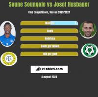 Soune Soungole vs Josef Husbauer h2h player stats