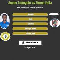 Soune Soungole vs Simon Falta h2h player stats