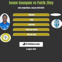 Soune Soungole vs Patrik Zitny h2h player stats