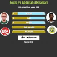 Souza vs Abdullah Alkhaibari h2h player stats