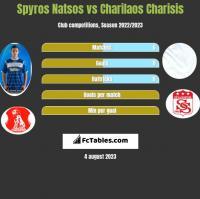 Spyros Natsos vs Charilaos Charisis h2h player stats