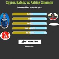 Spyros Natsos vs Patrick Salomon h2h player stats
