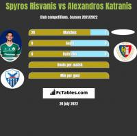 Spyros Risvanis vs Alexandros Katranis h2h player stats