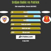 Srdjan Babic vs Patrick h2h player stats