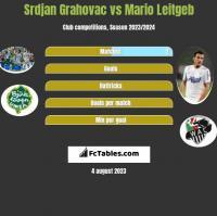 Srdjan Grahovac vs Mario Leitgeb h2h player stats