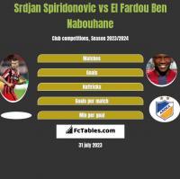 Srdjan Spiridonovic vs El Fardou Ben Nabouhane h2h player stats