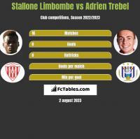 Stallone Limbombe vs Adrien Trebel h2h player stats