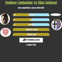 Stallone Limbombe vs Elias Cobbaut h2h player stats