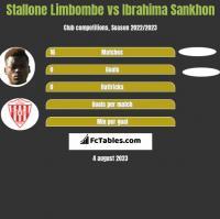 Stallone Limbombe vs Ibrahima Sankhon h2h player stats