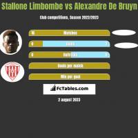 Stallone Limbombe vs Alexandre De Bruyn h2h player stats