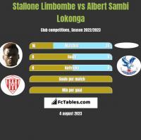 Stallone Limbombe vs Albert Sambi Lokonga h2h player stats