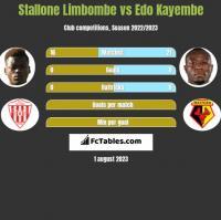 Stallone Limbombe vs Edo Kayembe h2h player stats