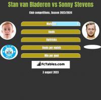 Stan van Bladeren vs Sonny Stevens h2h player stats